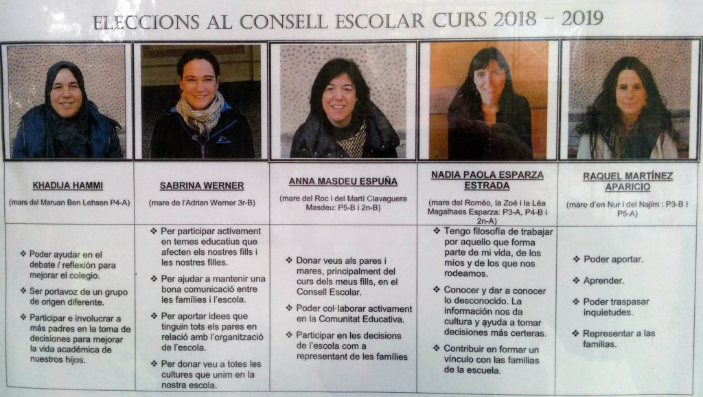 Consell Escolar - candidates